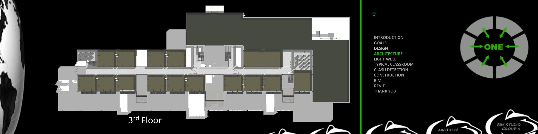 INTRODUCTION GOALS DESIGN ARCHITECTURE LIGHT WELL TYPICAL CLASSROOM CLASH DETECTION CONSTRUCTION BIM REVIT THANK YOU 9 3 rd Floor