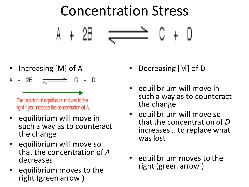 Concentration Stress Increasing [M] of A equilibrium will move in such a way as to counteract the change equilibrium will move so that the concentration of A decreases equilibrium moves to the right (green arrow ) Decreasing [M] of D equilibrium will move in such a way as to counteract the change equilibrium will move so that the concentration of D increases..