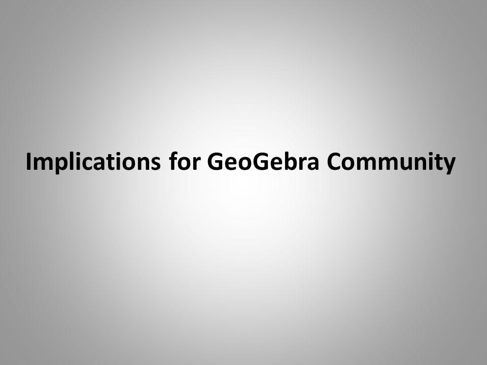 Implications for GeoGebra Community