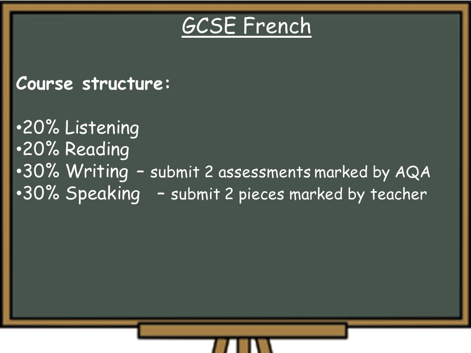 GCSE French Course structure: 20% Listening 20% Reading 30% Writing – submit 2 assessments marked by AQA 30% Speaking – submit 2 pieces marked by teacher