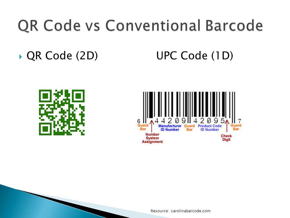  QR Code (2D) UPC Code (1D) Resource: carolinabarcode.com