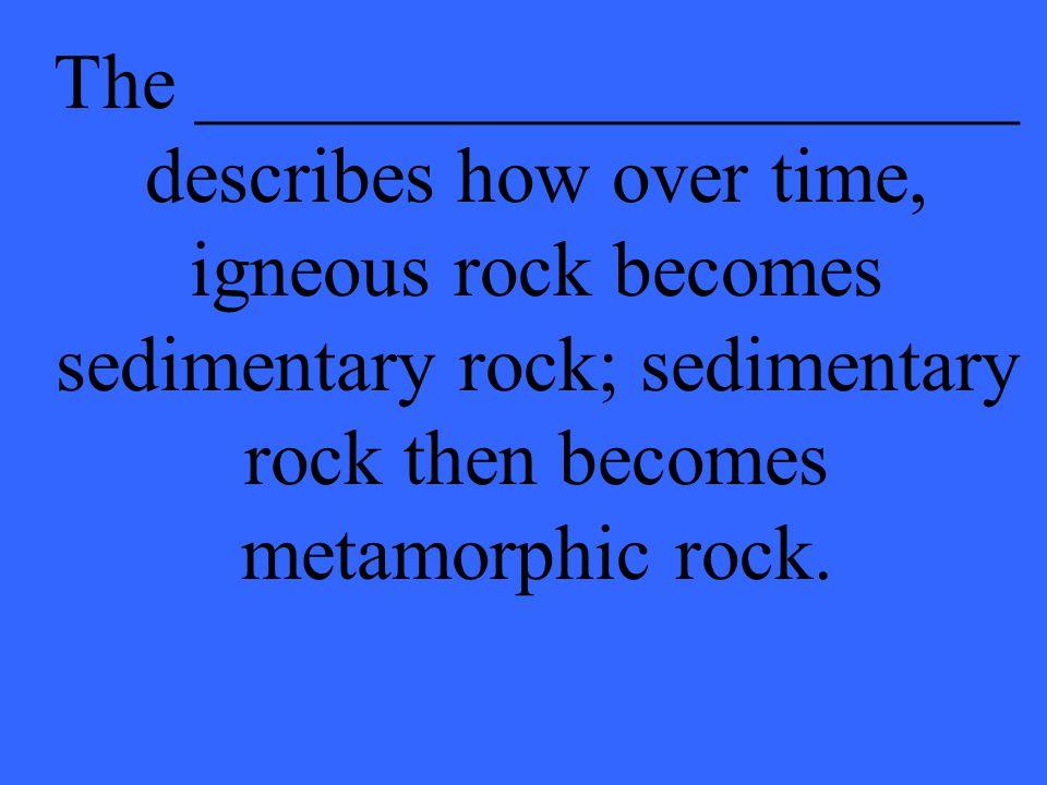 geosphere geo-
