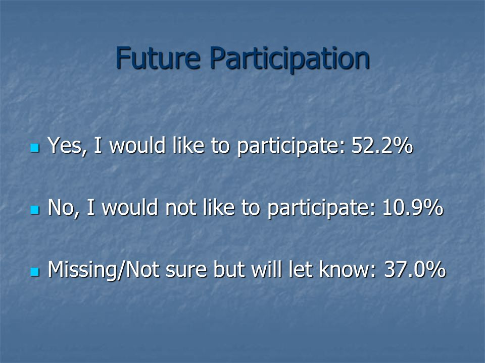 Future Participation Yes, I would like to participate: 52.2% Yes, I would like to participate: 52.2% No, I would not like to participate: 10.9% No, I would not like to participate: 10.9% Missing/Not sure but will let know: 37.0% Missing/Not sure but will let know: 37.0%