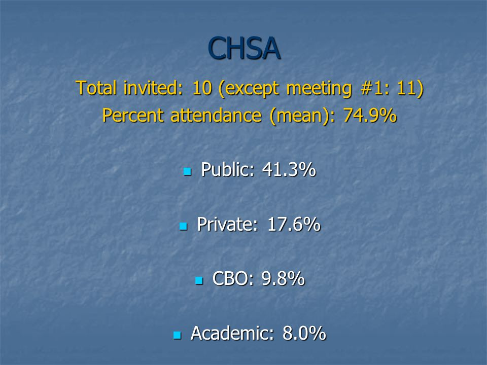 CHSA Total invited: 10 (except meeting #1: 11) Percent attendance (mean): 74.9% Public: 41.3% Public: 41.3% Private: 17.6% Private: 17.6% CBO: 9.8% CBO: 9.8% Academic: 8.0% Academic: 8.0%