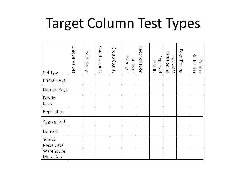 Target Column Test Types
