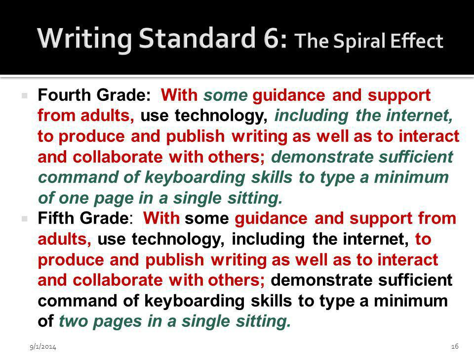  Fourth Grade: With some guidance and support from adults, use technology, including the internet, to produce and publish writing as well as to interact and collaborate with others; demonstrate sufficient command of keyboarding skills to type a minimum of one page in a single sitting.