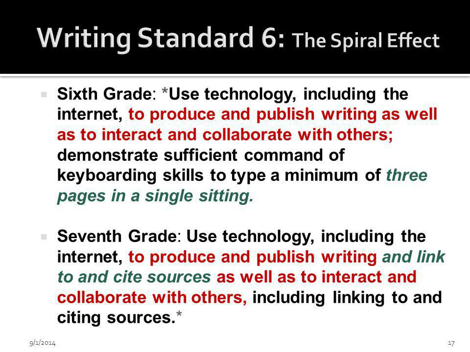  Sixth Grade: *Use technology, including the internet, to produce and publish writing as well as to interact and collaborate with others; demonstrate sufficient command of keyboarding skills to type a minimum of three pages in a single sitting.