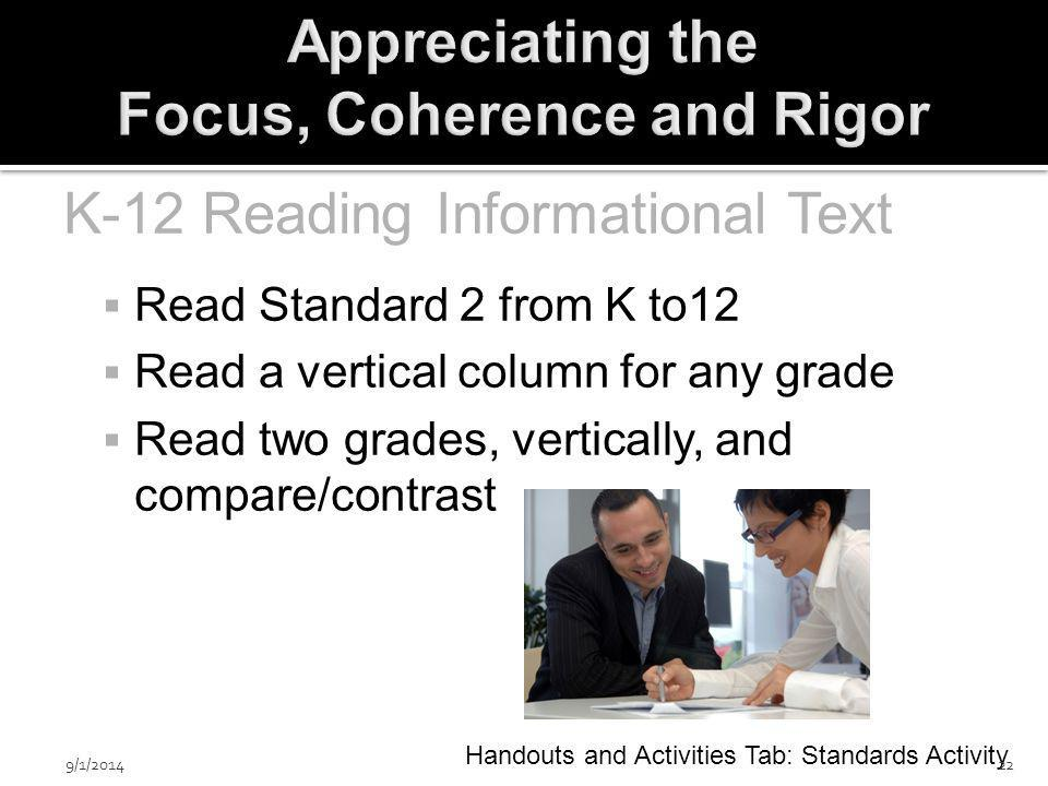 K-12 Reading Informational Text  Read Standard 2 from K to12  Read a vertical column for any grade  Read two grades, vertically, and compare/contrast Handouts and Activities Tab: Standards Activity 9/1/201422