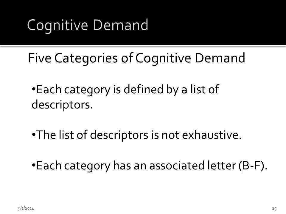 Five Categories of Cognitive Demand Each category is defined by a list of descriptors.
