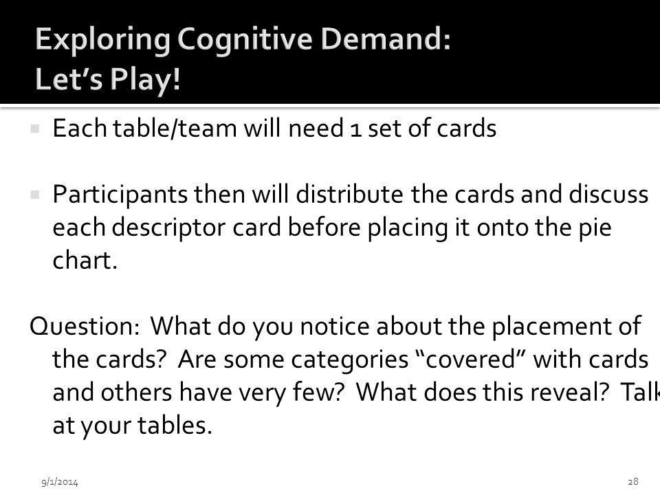  Each table/team will need 1 set of cards  Participants then will distribute the cards and discuss each descriptor card before placing it onto the pie chart.