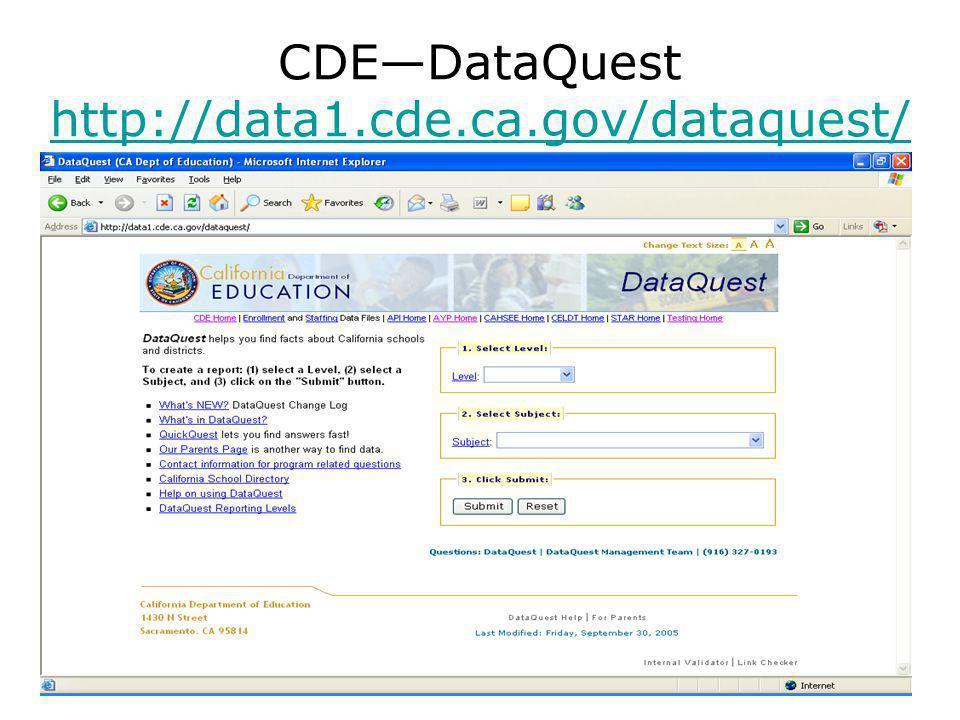 CDE—DataQuest http://data1.cde.ca.gov/dataquest/ http://data1.cde.ca.gov/dataquest/