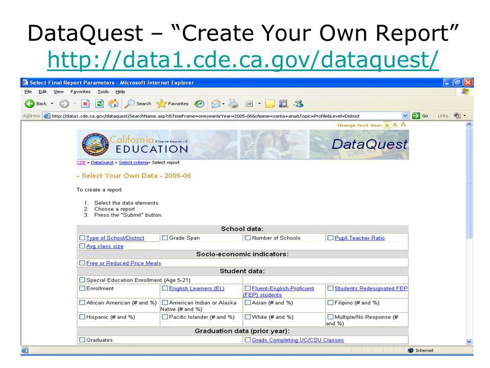 DataQuest – Create Your Own Report http://data1.cde.ca.gov/dataquest/ http://data1.cde.ca.gov/dataquest/