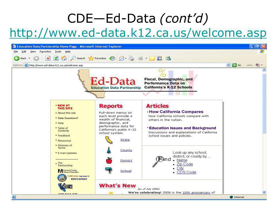 CDE—Ed-Data (cont'd) http://www.ed-data.k12.ca.us/welcome.asp http://www.ed-data.k12.ca.us/welcome.asp