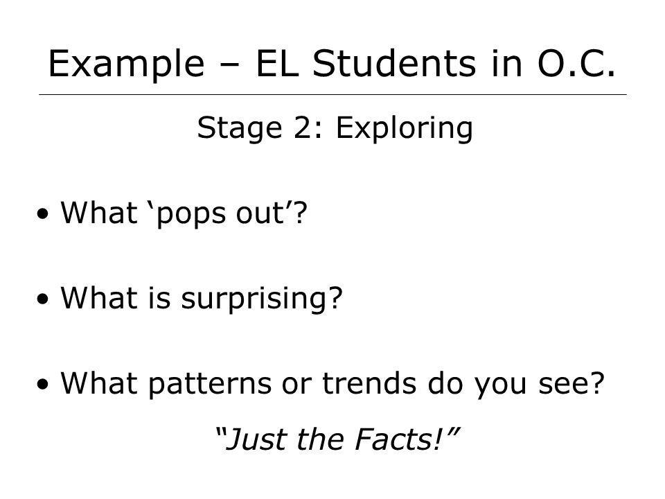 Example – EL Students in O.C. Stage 2: Exploring What 'pops out'.