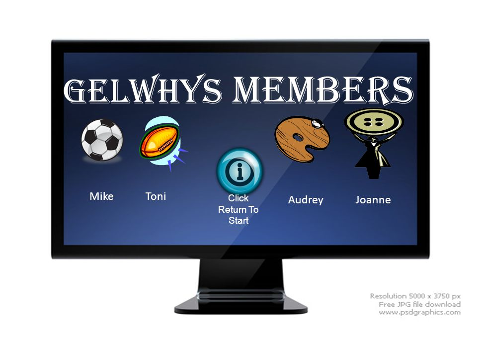 Gelwhys Members MikeToni JoanneAudrey Click Return To Start