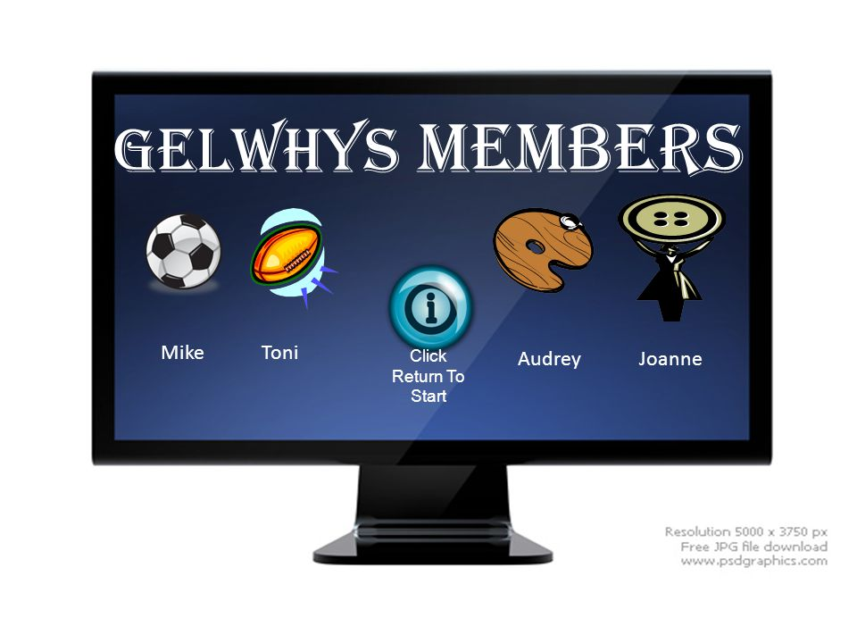 MikeToni JoanneAudrey Click Return To Start Gelwhys Members
