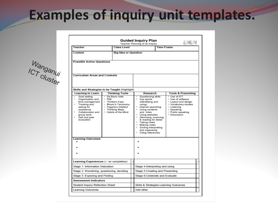 Examples of inquiry unit templates. Wanganui ICT cluster