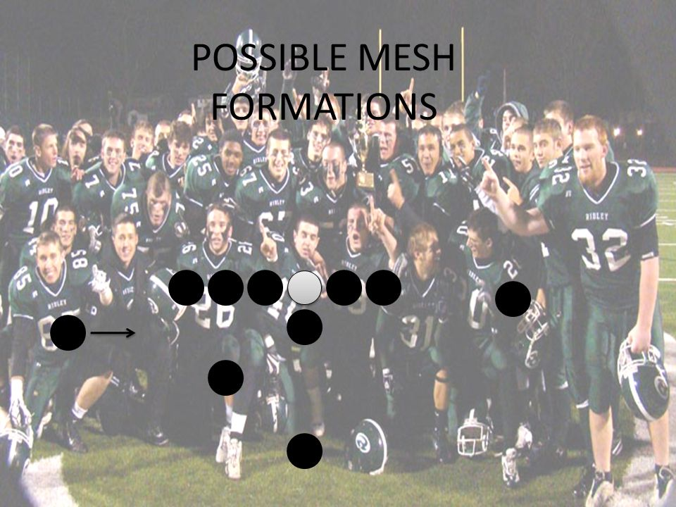 THE MESH ROUTE POSSIBLE MESH FORMATIONS