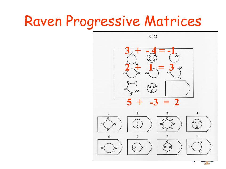 Branch Consulting Raven Progressive Matrices 3 + - 4 = -1 2 + 1 = 3 5 + -3 = 2