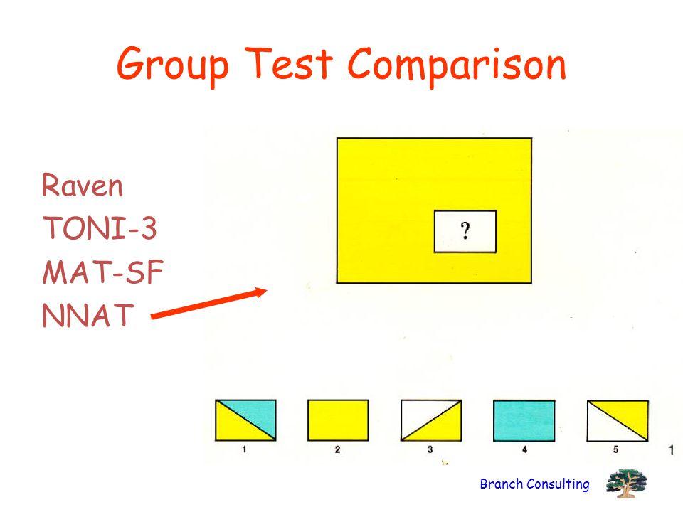 Branch Consulting Group Test Comparison Raven TONI-3 MAT-SF NNAT
