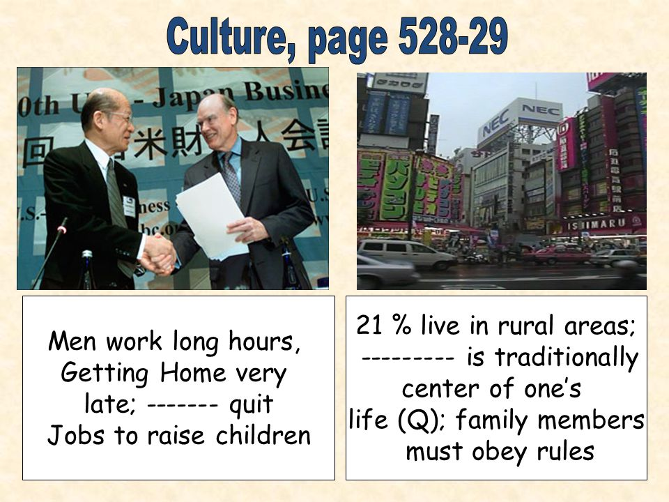 Men work long hours, Getting Home very late; ------- quit Jobs to raise children 21 % live in rural areas; --------- is traditionally center of one's