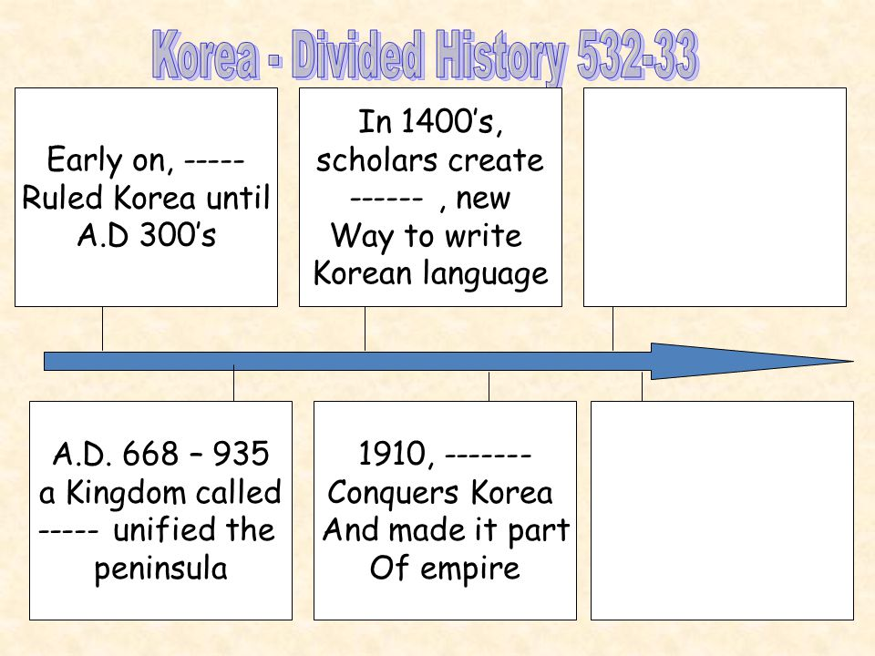 Early on, ----- Ruled Korea until A.D 300's A.D. 668 – 935 a Kingdom called ----- unified the peninsula In 1400's, scholars create ------, new Way to