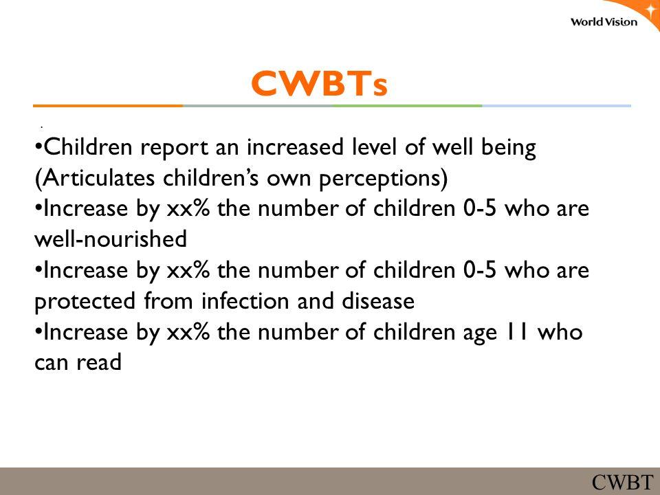 CWBT CWBTs.