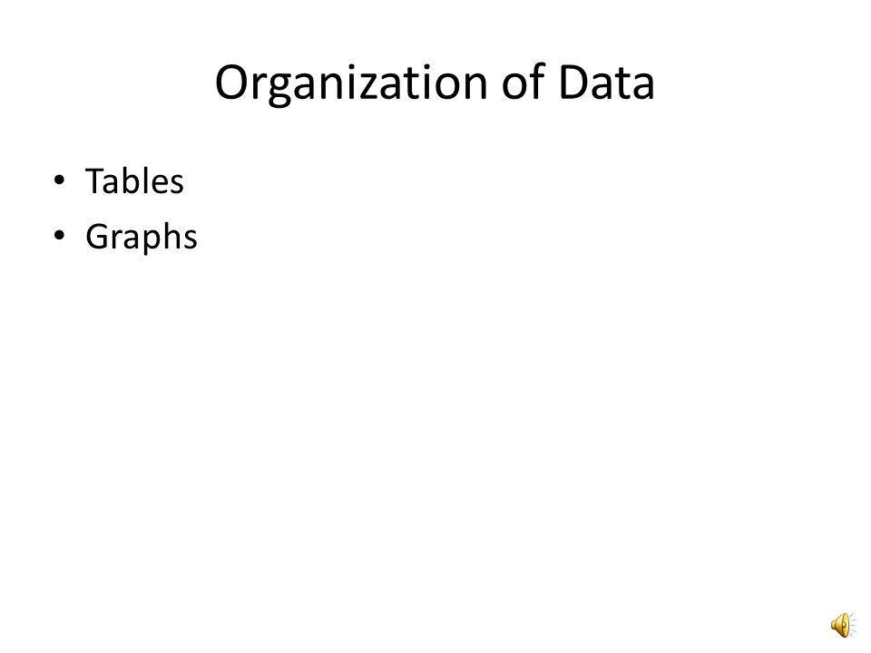 Organization of Data Tables Graphs