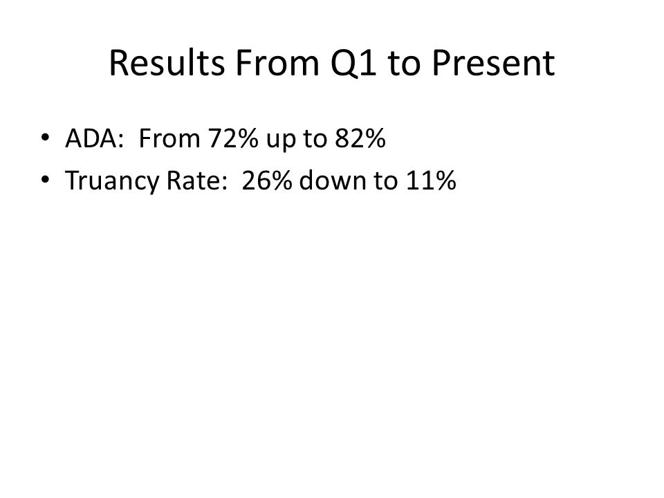 Results From Q1 to Present ADA: From 72% up to 82% Truancy Rate: 26% down to 11%