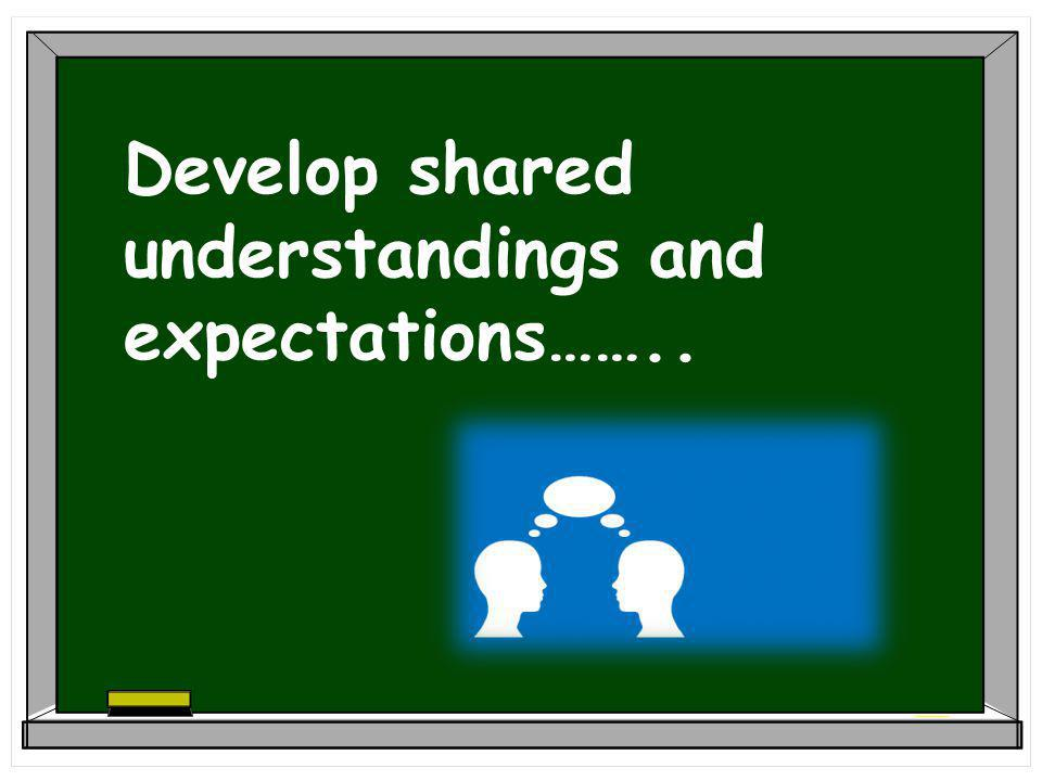 Develop shared understandings and expectations……..