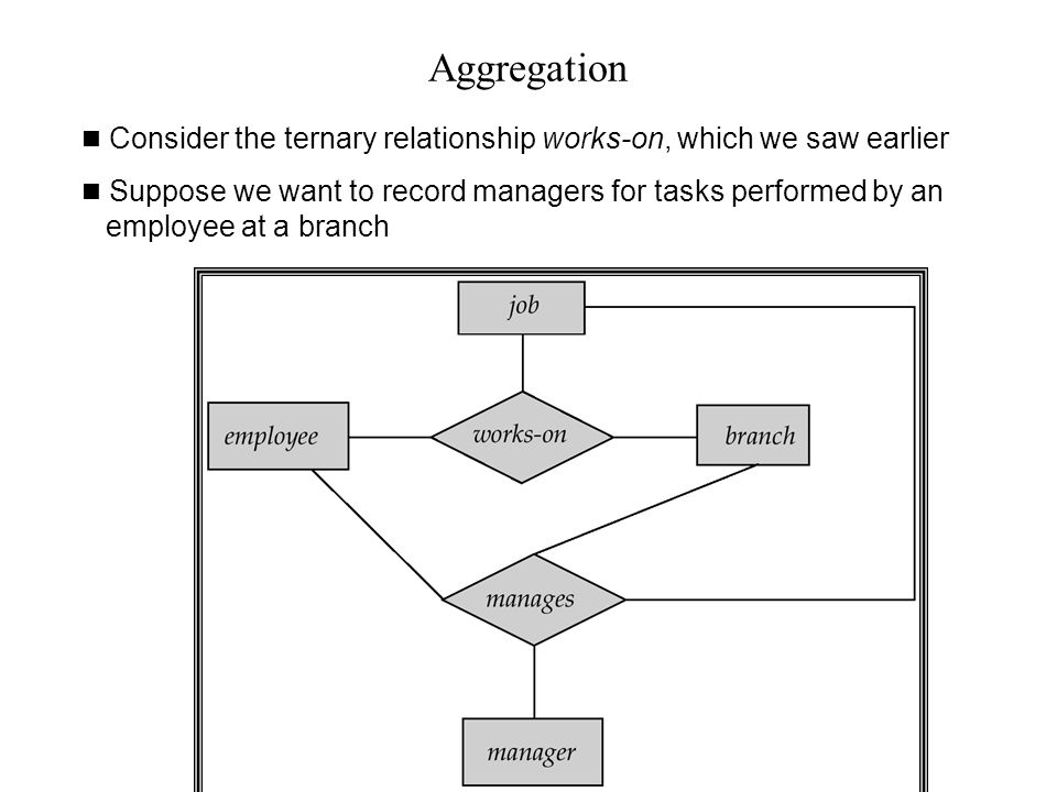 Aggregation Consider the ternary relationship works-on, which we saw earlier Suppose we want to record managers for tasks performed by an employee at