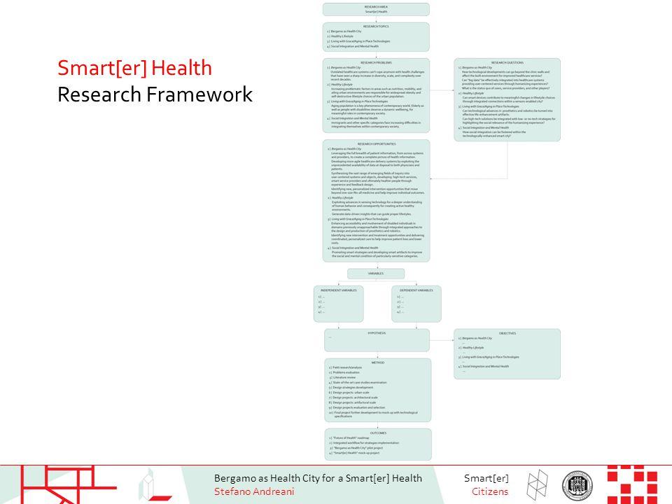 Bergamo as Health City for a Smart[er] Health Stefano Andreani Smart[er] Citizens
