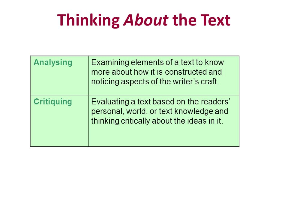Thinking About the Text AnalysingExamining elements of a text to know more about how it is constructed and noticing aspects of the writer's craft.