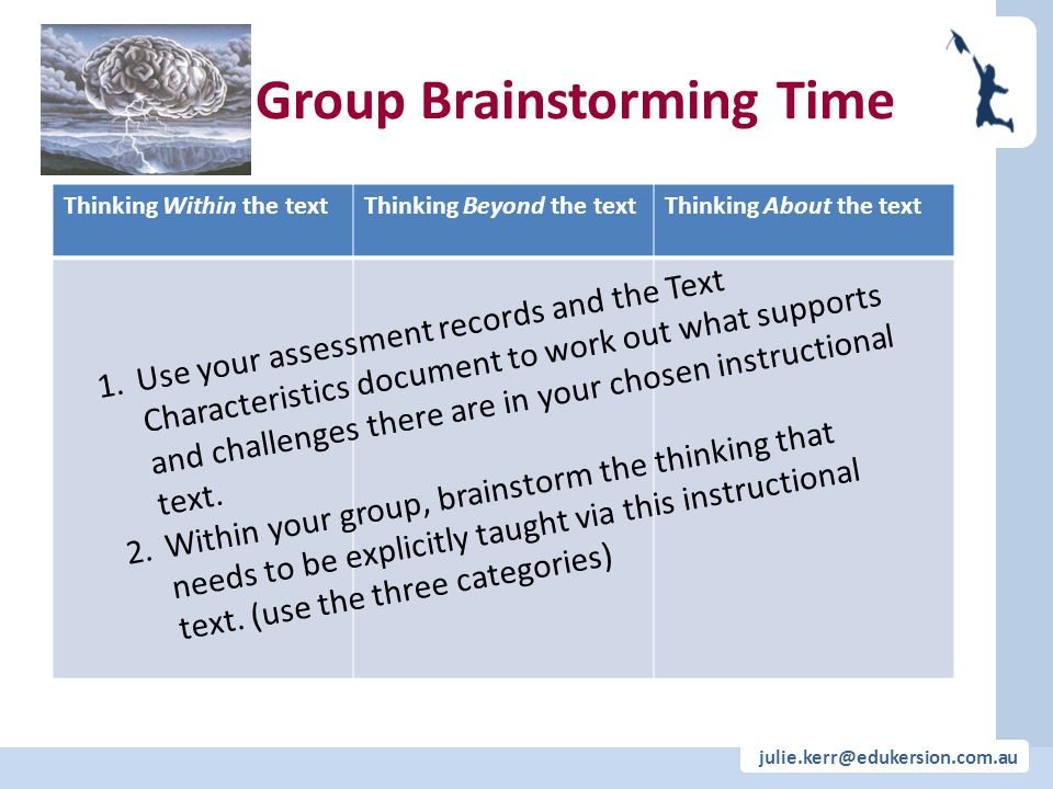 julie.kerr@edukersion.com.au Group Brainstorming Time Thinking Within the textThinking Beyond the textThinking About the text 1.Use your assessment records and the Text Characteristics document to work out what supports and challenges there are in your chosen instructional text.