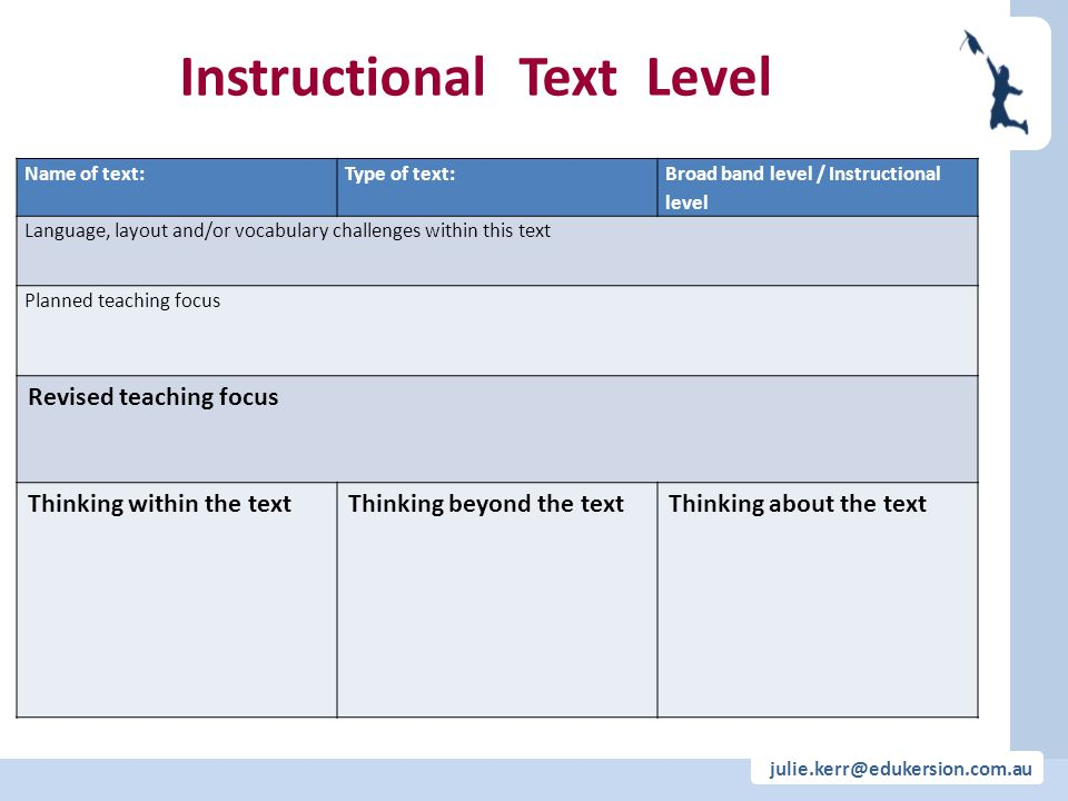 julie.kerr@edukersion.com.au Instructional Text Level Name of text:Type of text: Broad band level / Instructional level Language, layout and/or vocabu