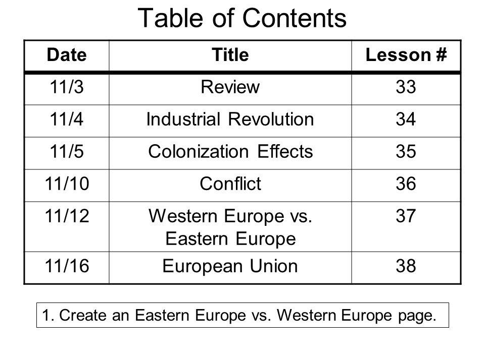 European Union (EU) EQ - How has the EU changed Europe economically, politically, socially?