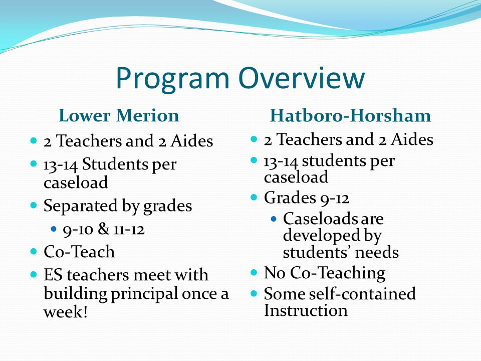 Program Overview Lower Merion Hatboro-Horsham 2 Teachers and 2 Aides 13-14 Students per caseload Separated by grades 9-10 & 11-12 Co-Teach ES teachers