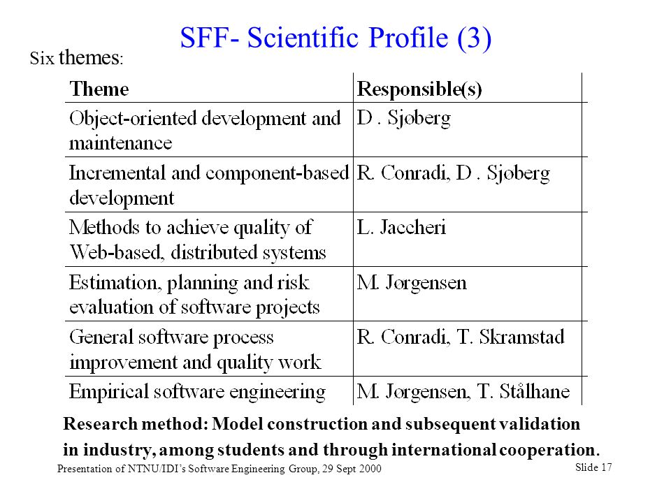 Slide 17 Presentation of NTNU/IDI's Software Engineering Group, 29 Sept 2000 SFF- Scientific Profile (3) Six themes : Research method: Model construction and subsequent validation in industry, among students and through international cooperation.