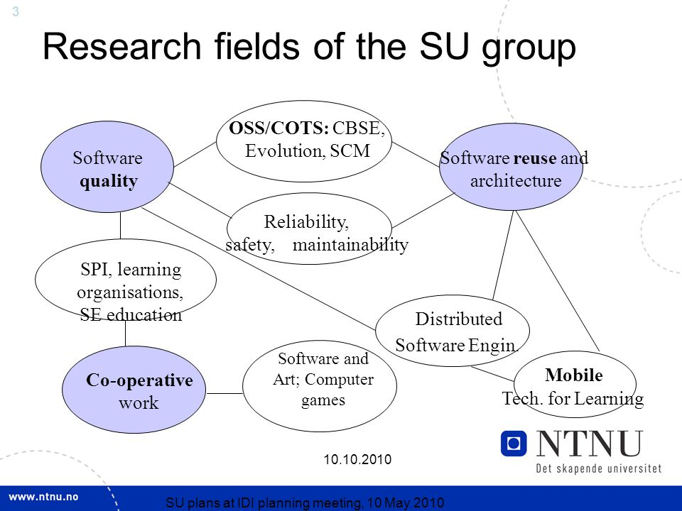 SU plans at IDI planning meeting, 10 May 2010 Research fields of the SU group Distributed Software Engin.
