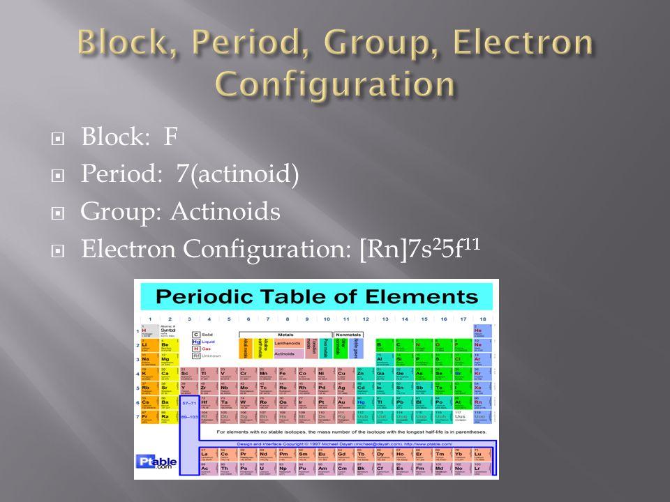  Symbol: Es  Atomic Number: 99  Atomic Weight: [252]  Number of Protons: 99  Number of Neutrons: 153  Number of Electrons: 99