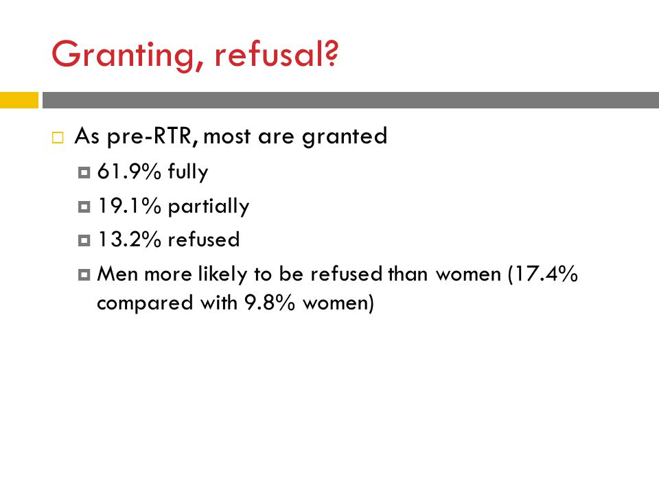 Granting, refusal?  As pre-RTR, most are granted  61.9% fully  19.1% partially  13.2% refused  Men more likely to be refused than women (17.4% co