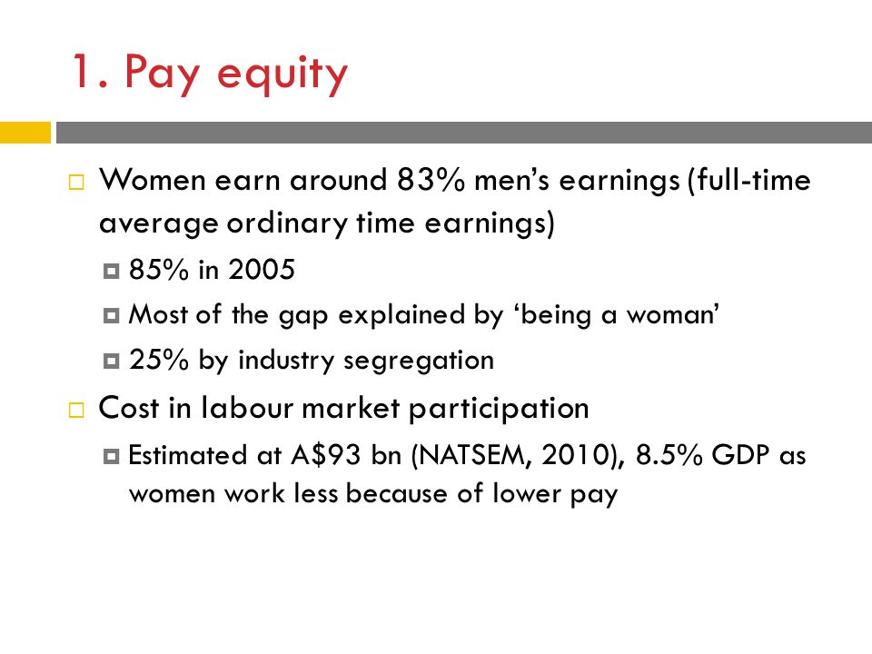 1. Pay equity  Women earn around 83% men's earnings (full-time average ordinary time earnings)  85% in 2005  Most of the gap explained by 'being a