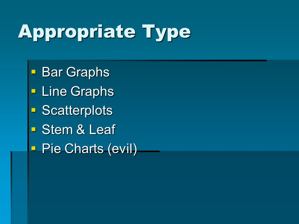 Appropriate Type  Bar Graphs  Line Graphs  Scatterplots  Stem & Leaf  Pie Charts (evil)