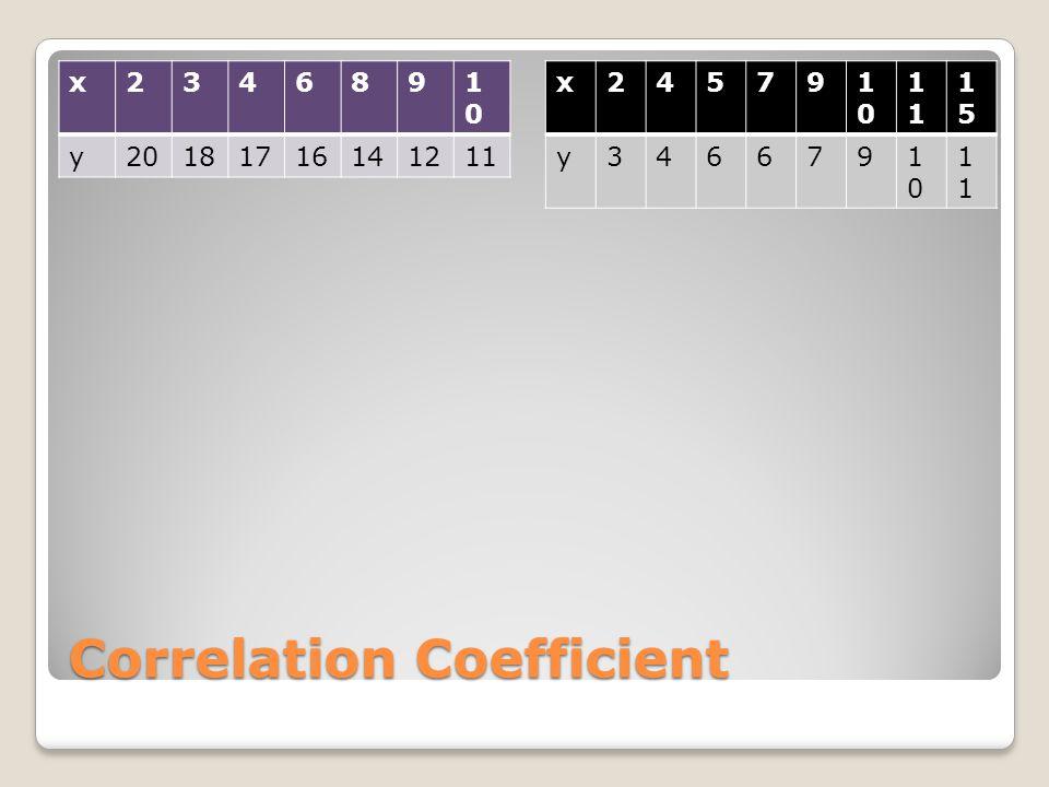 Correlation Coefficient x2346891010 y20181716141211 x2457910101 1515 y34667910101