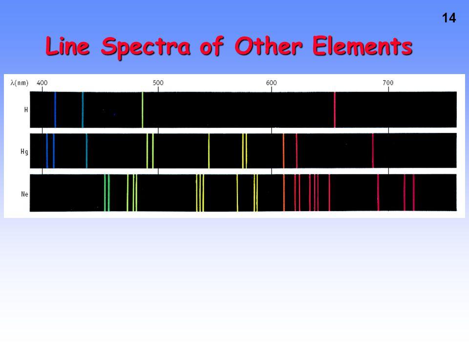 13 Spectrum of Excited Hydrogen Gas