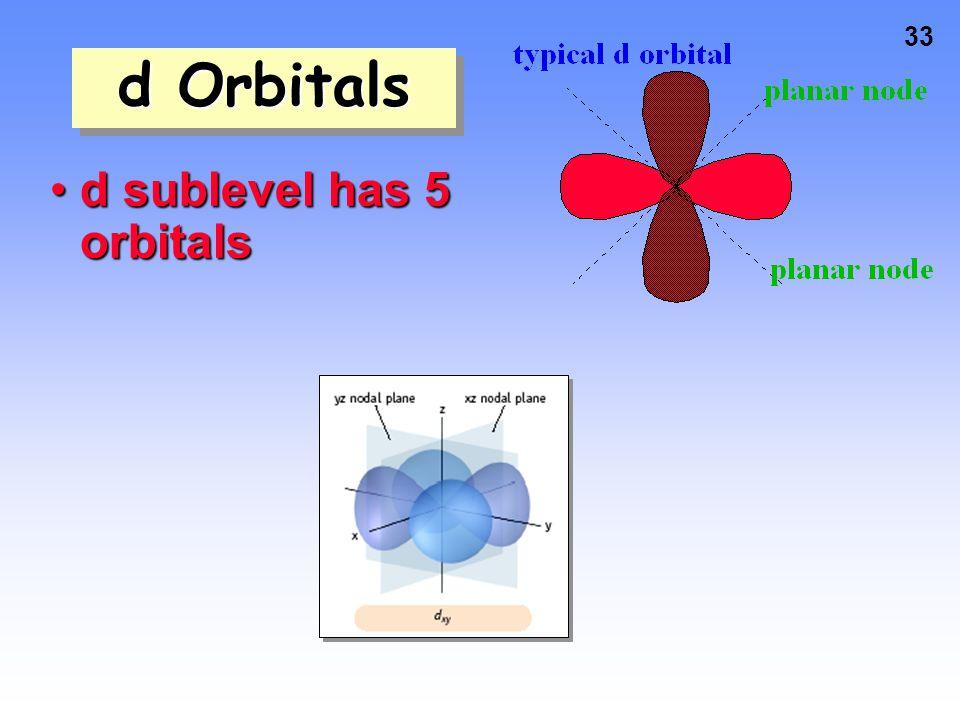 32 p Orbitals The three p orbitals lie 90 o apart in spaceThe three p orbitals lie 90 o apart in space