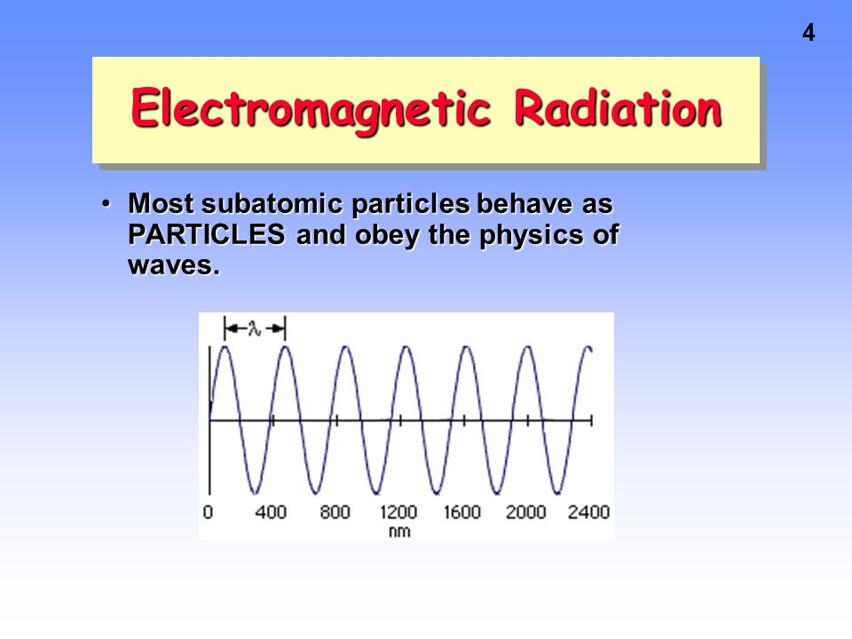 4 Electromagnetic Radiation Most subatomic particles behave as PARTICLES and obey the physics of waves.Most subatomic particles behave as PARTICLES and obey the physics of waves.