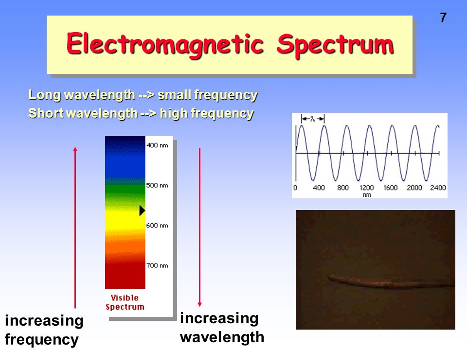 7 Electromagnetic Spectrum Long wavelength --> small frequency Short wavelength --> high frequency increasing frequency increasing wavelength