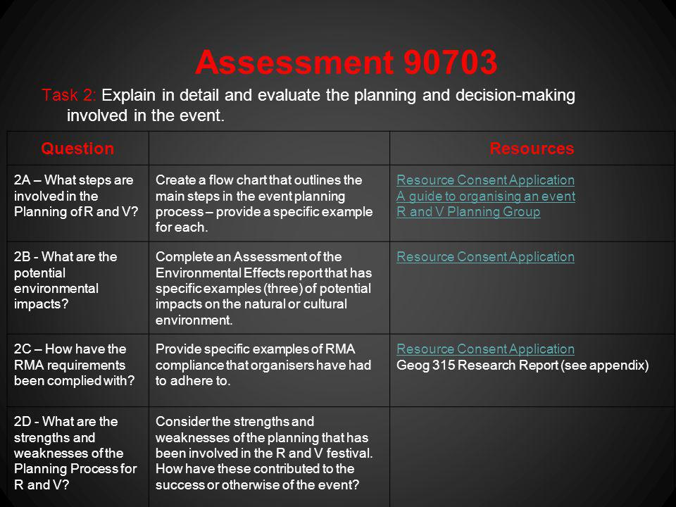 Assessment 90703 Task 2: Explain in detail and evaluate the planning and decision-making involved in the event. QuestionResources 2A – What steps are