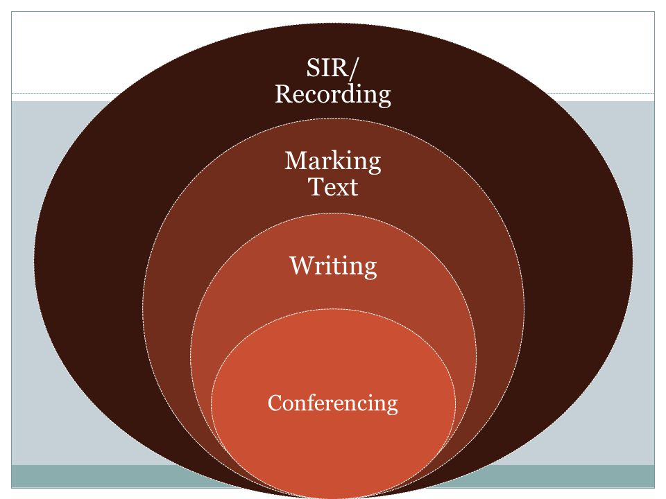 SIR/ Recording Marking Text Writing Conferencing